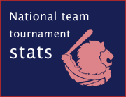 National team tournament stats