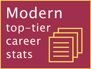 Modern top-tier career stats